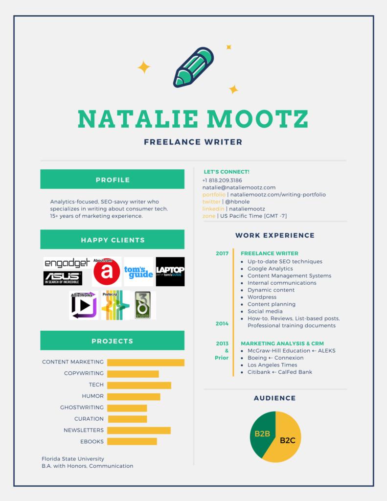 Natalie Mootz Freelance Writer